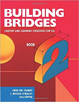 Options publishing strategies for content area reading
