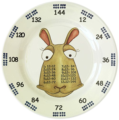 The Multiples Times Table Dinnerware Lord Twelve Tales 9 inch Melamine Plate