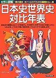 カラー図解 日本史世界史対比年表