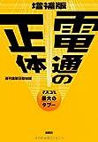 電通について解説しています 成田豊さん死亡 tachibanatさん動画 2011/11/21