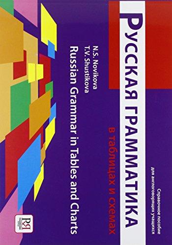 Russkaja grammatika v tablicah i shemah