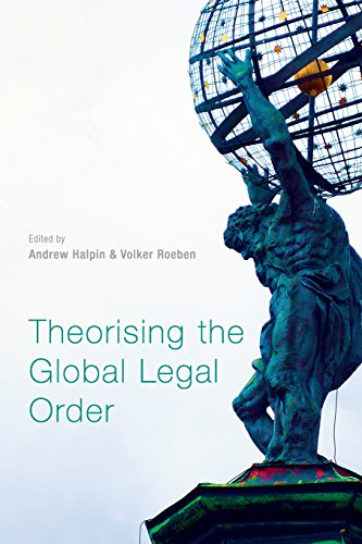 Theorising the Global Legal Order