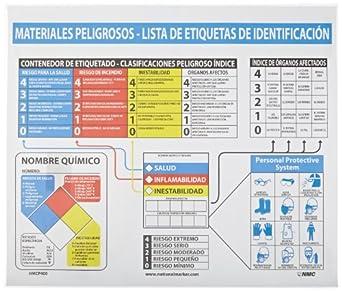 """Materials Poster, Legend """"Materials Peligrosos Lista De Etiquetas"""