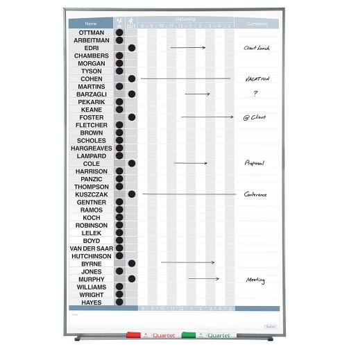 Quartet Matrix In/Out Board, 34 x 23 Inches, Magnetic, Track Up To 36 Employees (33705)