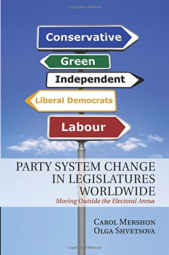 Party System Change in Legislatures Worldwide: Moving Outside the Electoral Arena