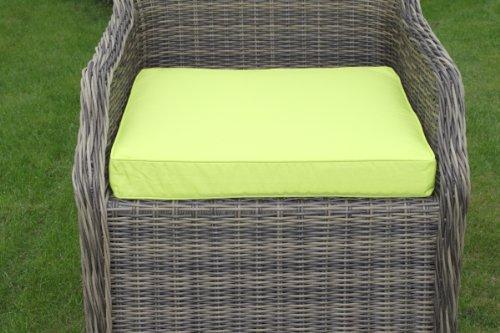 coussin salon de jardin les bons plans de micromonde. Black Bedroom Furniture Sets. Home Design Ideas