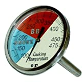 "Replacement Temperature Gauge Size: 2"" H x 2"" W x 4"" D"