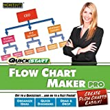 Quickstart: Flow Chart Maker Pro [Download]
