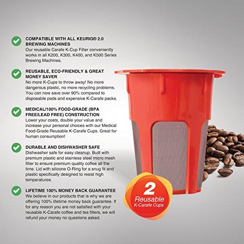 Товар для дома 2 Refillable/Reusable K-Carafe