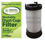 Eureka DCF-4 DCF-18 Washable & Reusable Long-Life Vacuum Filter; Replaces E ....