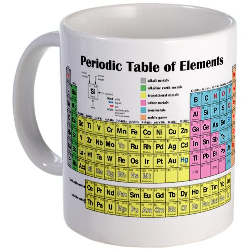Periodic Table of Elements Mug Mug by CafePress (Periodic Table Mug compare prices)