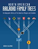 North American Railroad Family Trees: An Infographic History of the Industry