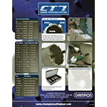 Champion CT7-5/8 Tungsten Carbide Tipped 5/8-Inch Hole Cutter-1-Inch Thick Metal