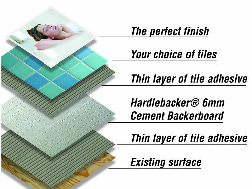 hardiebacker-250-ez-grid-cement-board-6mm-pack-of-5