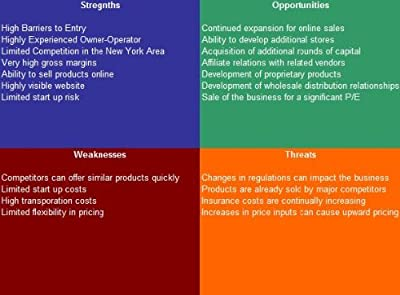 Automotive Brokerage SWOT Analysis Plus Business Plan