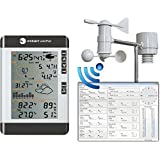 Ambient Weather Ws-2095 Wireless Home Weather Station