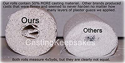 Plaster Gauze 4inchx15ft for Crafts - Plaster of Paris Cloth Bandage Roll