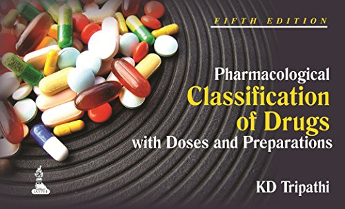 Pharmacological Classification of Drugs with Doses and Preparations Image