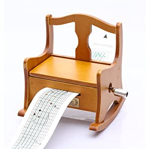 musical chairs essay Quality essay best service menu  about us contributors let's  so what can stop this game of 'musical chairs with the governors' every time a new union.