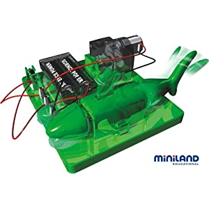 Miniland Robotic Shark