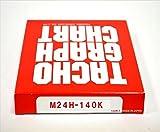 小芝記録紙 ( KOSHIBA ) チャート紙 【1日用】 140Km/h(24時間) 100枚入リ KM-24-140