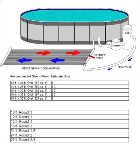 Xtremepowerus inground above ground swimming pool solar - Swimming pool solar heating system ...