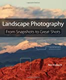 Outdoor Photography Resources...