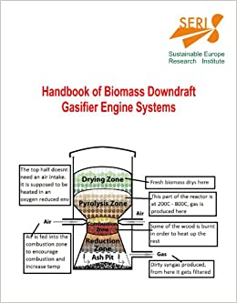 Cook Stoves on Biomass Gasification