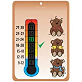 Baby Bears Nursery & Room Safety Temperature Thermometerby Good Life Innovations