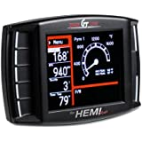 Bully Dog 40430 Hemi Plus Gauge Tuner