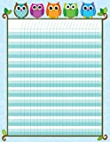 Carson Dellosa Colorful Owls Incentive Charts (114197)