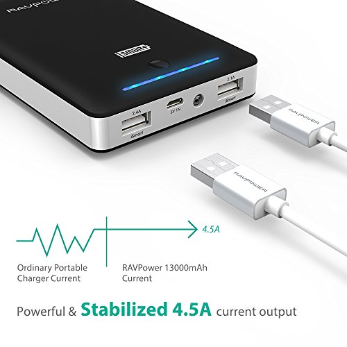 RAVPower-RP-PB22-Deluxe-13000mAh-Power-Bank