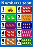 Numbers 1 to 10 Blue Childrens Wall C...