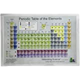 "Innovating Science Colored Laminated Periodic Tables, 17"" x 11"""