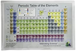 Innovating Science Colored Laminated Periodic Tables, 17\