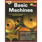 Handbook of Basic Machines