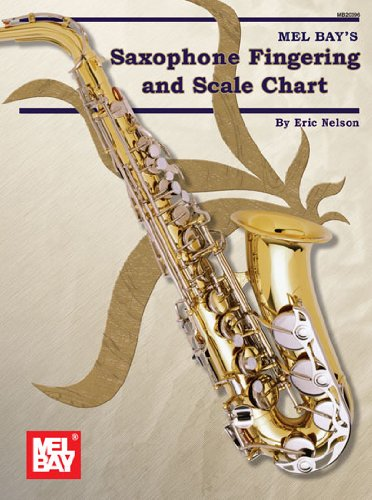 Saxophone Fingering and Scale Chart, Buch
