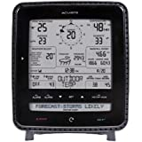 AcuRite 01500 Wireless Weather Station with Wind and Rain Sensor