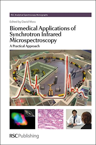 Biomedical Applications Of Synchrotron Infrared Microspectroscopy: A Practical Approach (Rsc Analytical Spectroscopy Series)