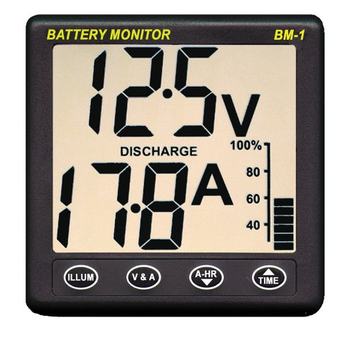Nasa Battery BM1 Monitor -12VDC - Dark Grey