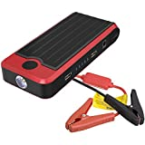 Jumbl™ Mini Portable Car Jump Starter Power Bank w/12,000mAh Capacity   Supplies Car Battery w/Boost of Amps   Features LED Light & Dual USB Device Charging Ports 400
