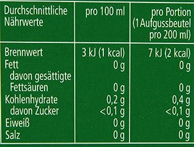 Meßmer Grüner Tee (nicht aromatisiert) 50 TB, 2er Pack (2 x 87,5 g Packung) von Meßmer - Gewürze Shop