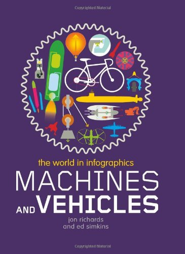 Machines and Vehicles (World in Infographics)