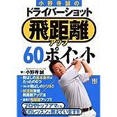 小野寺誠のドライバーショット飛距離アップ60ポイント