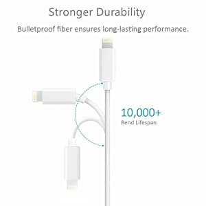 Lighting to HDMI Adapter, Lighting Digital AV Adapter with iPhone Charging Port, Compatible with iPhone, iPad, iPod Touch, for HD TV Monitor Projector 1080P Support iOS 11 and Before (White) (Color: White)