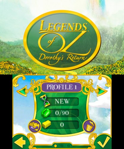 Legends of Oz - Dorothy's Return  galerija