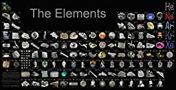 The Elements Chart in Full Color