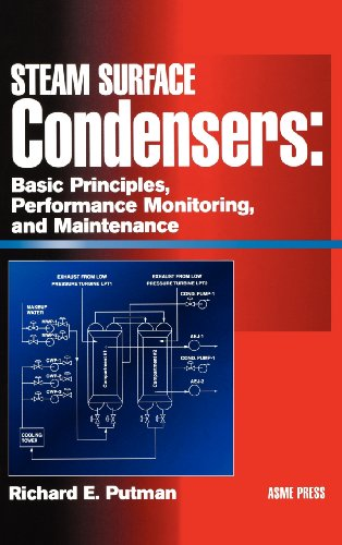 Steam Surface Condensers: Basic Principles, Performance Monitoring, and Maintenance PDF