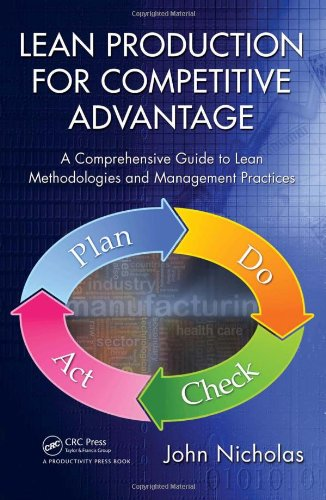 Lean Production for Competitive Advantage: A...