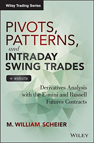 pivots-patterns-and-intraday-swing-trades-website-derivatives-analysis-with-the-e-mini-and-russell-f